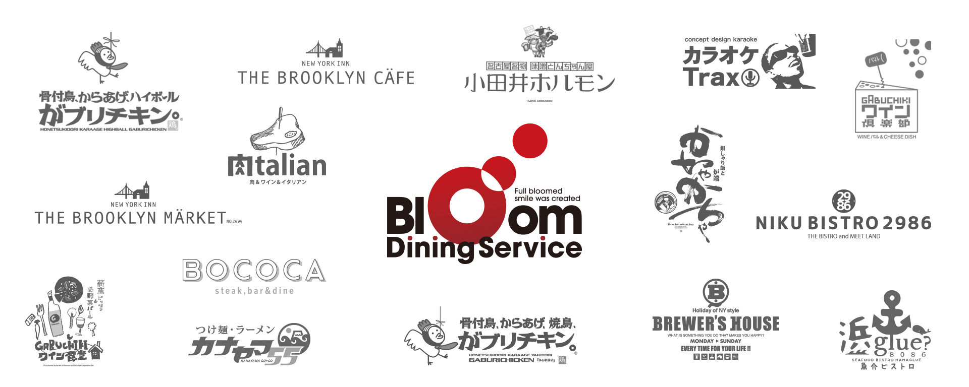 Bloom Diningservice